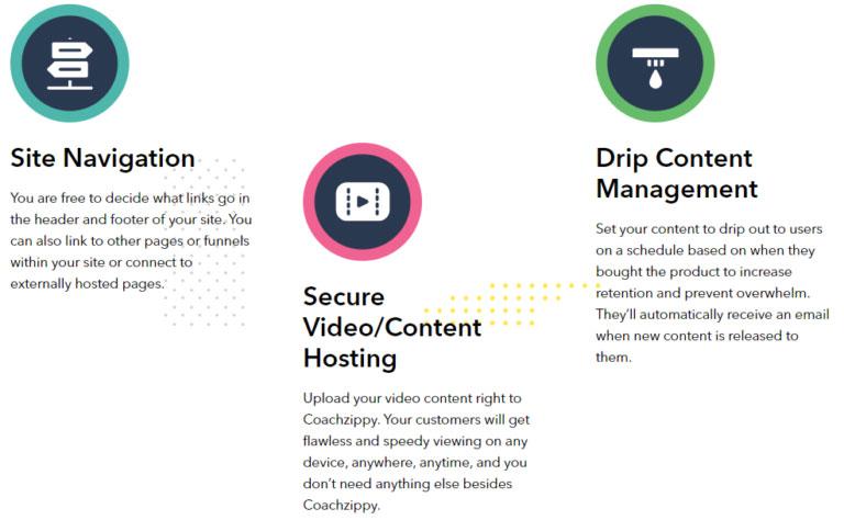 CoachZippy Review - Features Of CoachZippy (5)