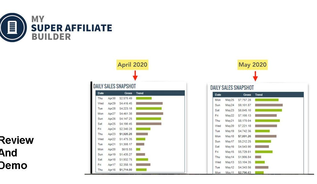 My Super Affiliate Builder Review – Honest Review And Bonus